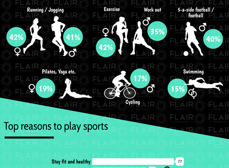SOMETHING TO TALK ABOUT... Sport & Physical Activity