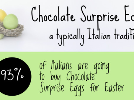SOMETHING TO TALK ABOUT... Chocolate Surprise Eggs