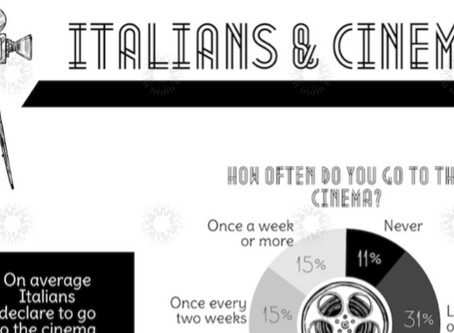 SOMETHING TO TALK ABOUT... Italians & Cinema