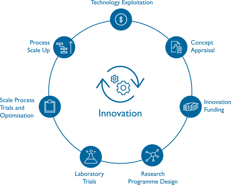 Innovation Infographic LH10112015.png