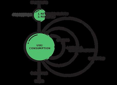 circular-economy-diagram-01 (1).png