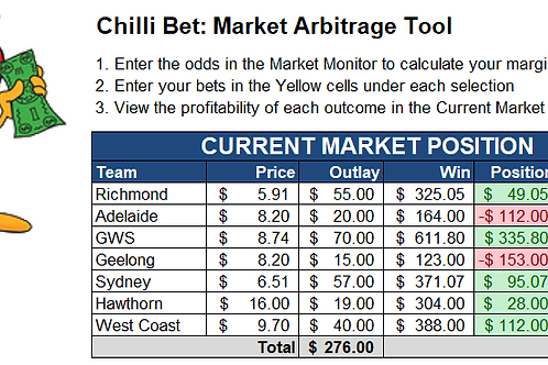 Chilli Bet Market Arbitrage Tool