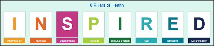 Organixx_8 Pillars of Health.png