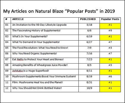 Articles_Popular Posts_12c.png