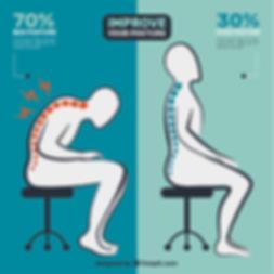 Falsches und richtiges Sitzen
