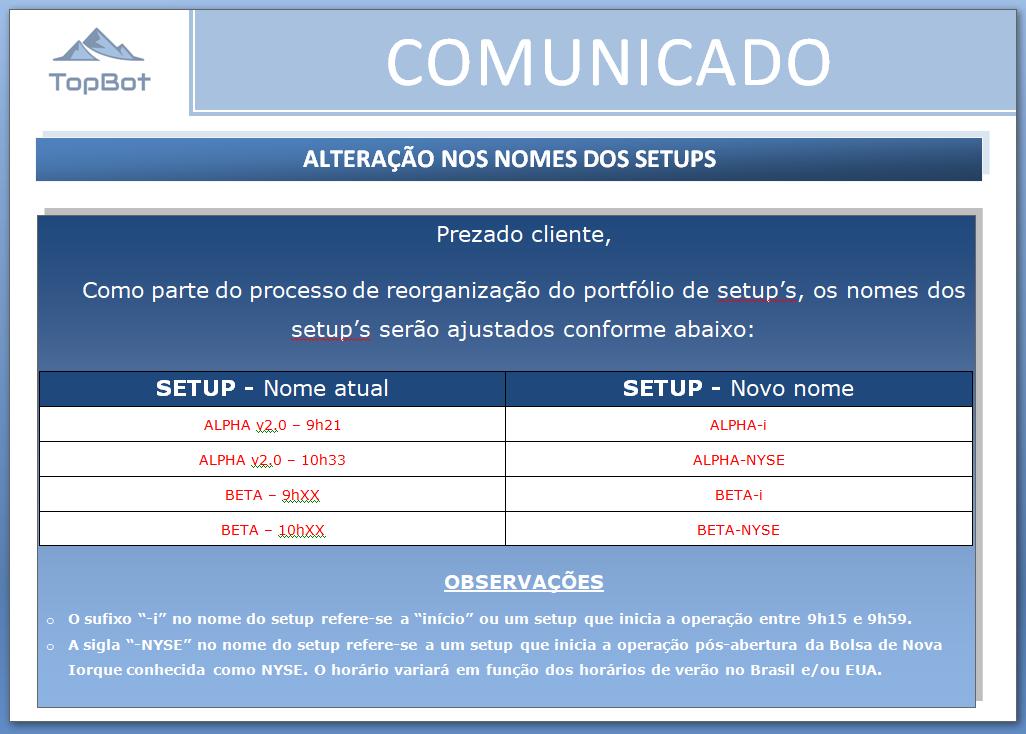 2019-04-26_TopBot_-_Alteração_nos_nomes_