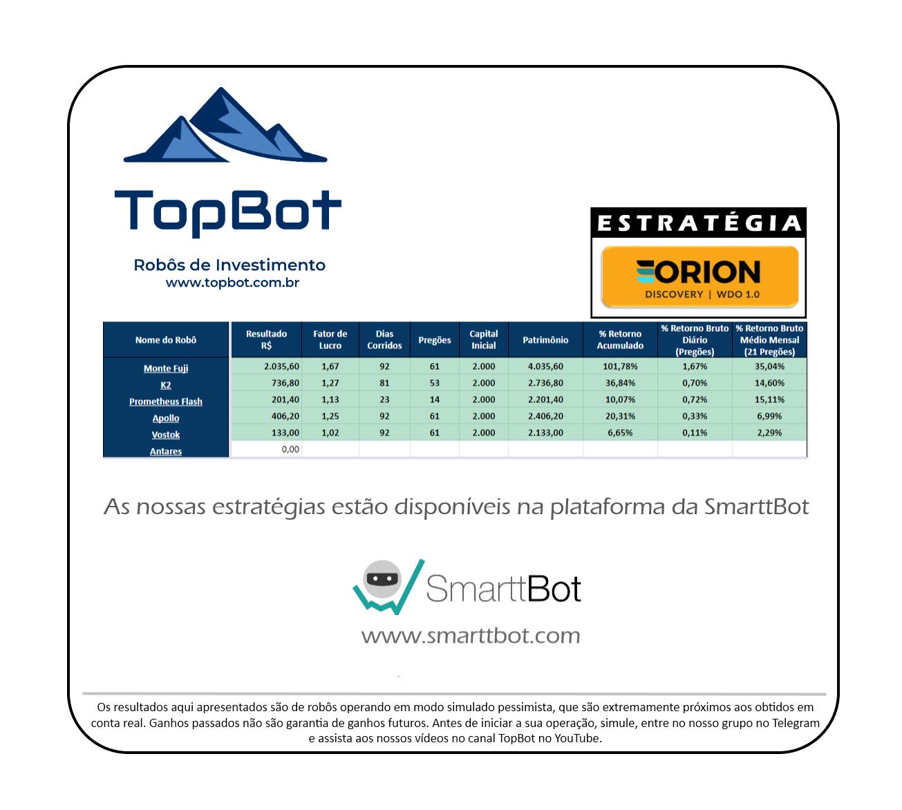 2020-01-09 Resultados_Robôs_Orion