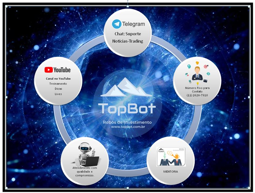 TopBot - Diferenciais