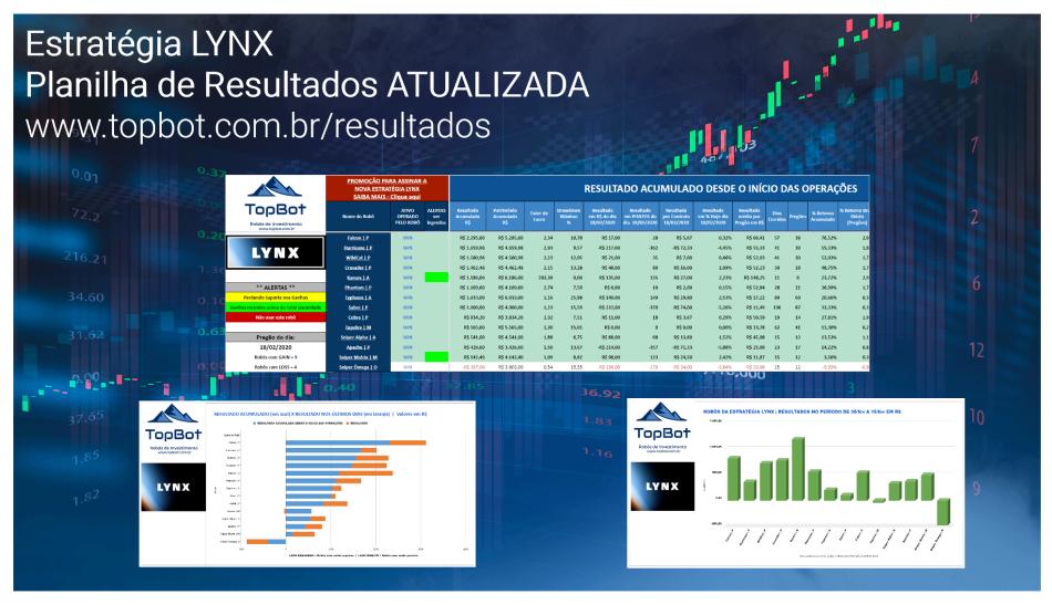 LYNX_-_Atualização_dos_Resultados