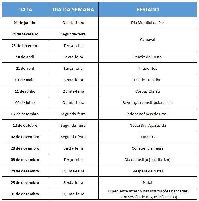 Feriados_Brasil_2020.jpg