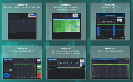 TopBot Analyser - DASHBOARDS2.png