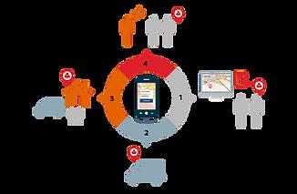 Visão-e-Controle-Online-da-Operação-ICla
