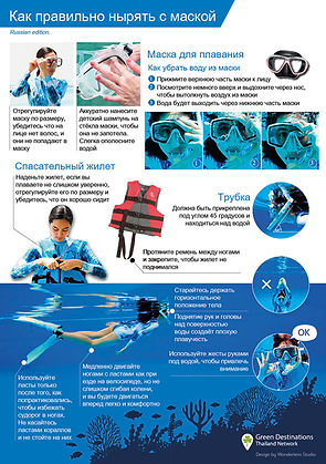 Snorkelling-Sheet-2.jpg