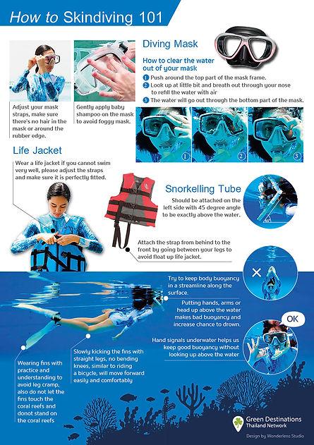 Snorkelling-Sheet2.jpg
