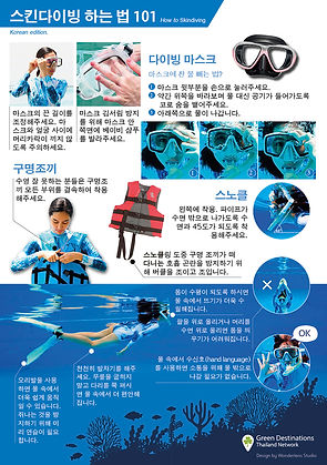 Snorkelling-Sheet-.jpg