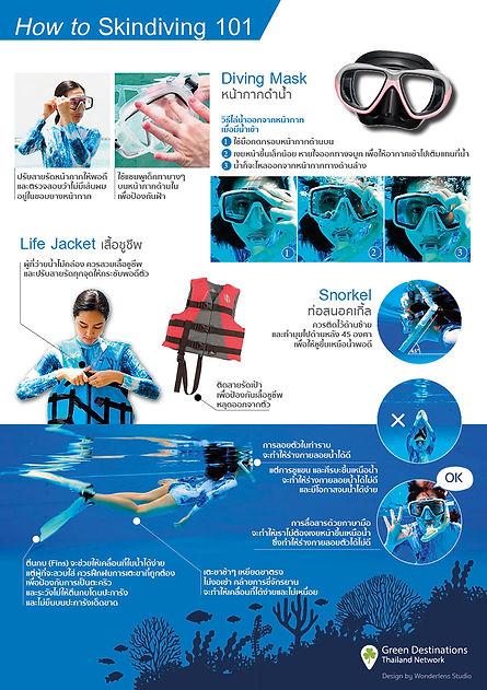 Snorkelling-Sheet.jpg