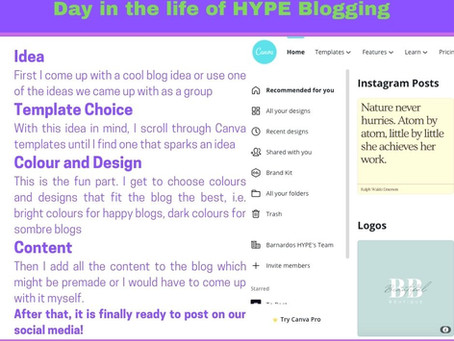 Day in the life of HYPE Blogging