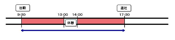 上田土曜日.png