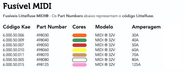 fusiveis color MIDI KAE.jpg