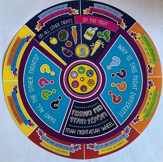 Vinyl Passover Placemat Wheel