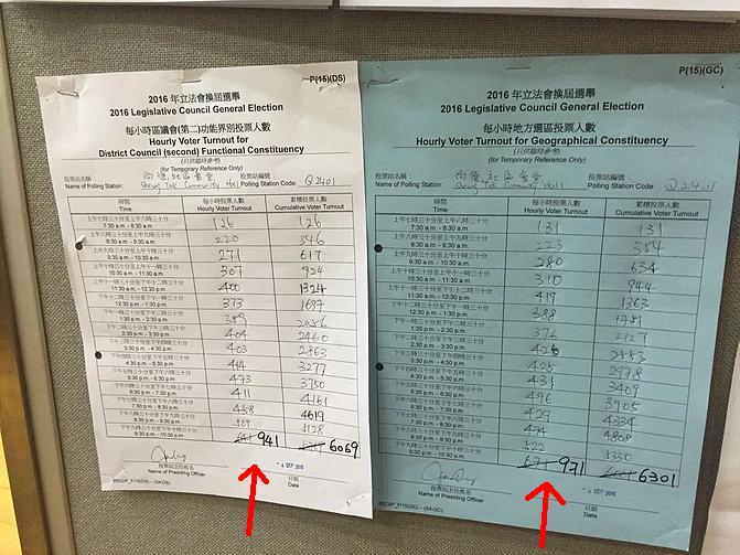 西貢尚德社區會堂總投票人數被人手更改。(圖片來源:Factwire傳真社)