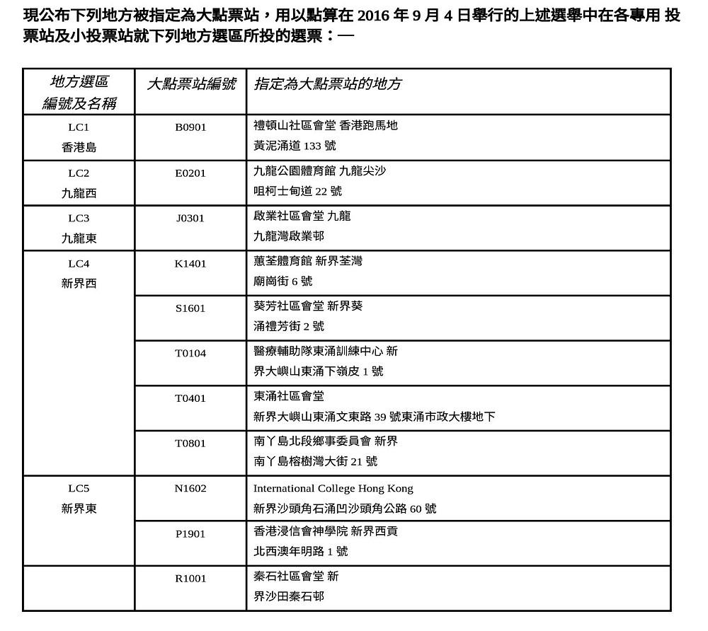 圖片取錄至選舉管理委員會(選舉程序)(立法會)規例(第541章,附屬法例D)(規例第28及29條) 大埔李興貴中學票站並非新界東大票站