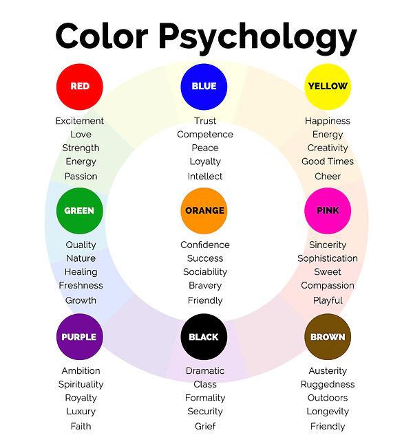 Color-Psychology-Chart (1).jpg