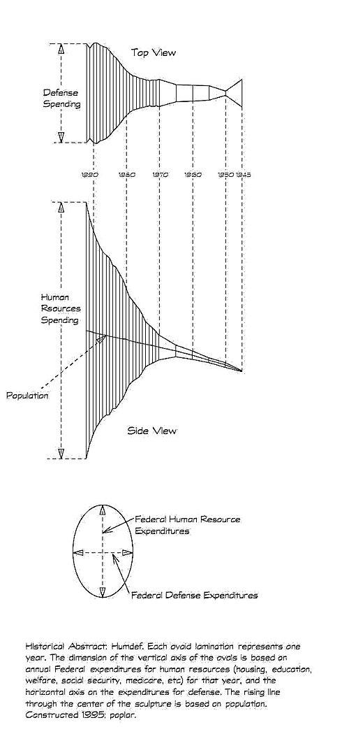 12b_Hum-graph.jpg