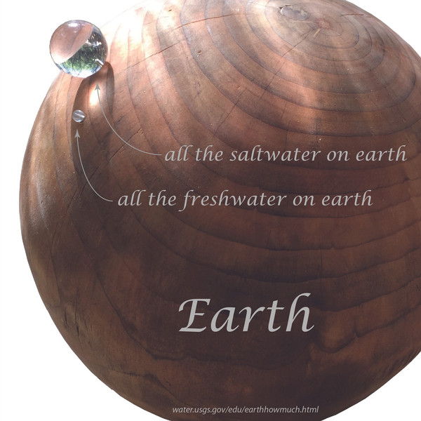 Earth and It's Water