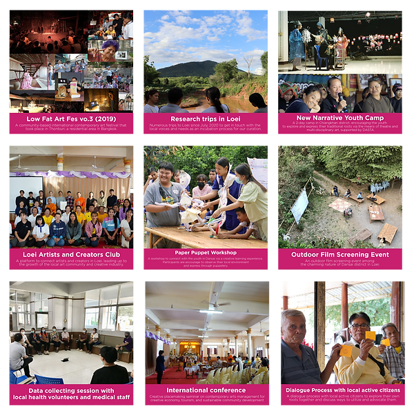 4_Our implemented activities in the past