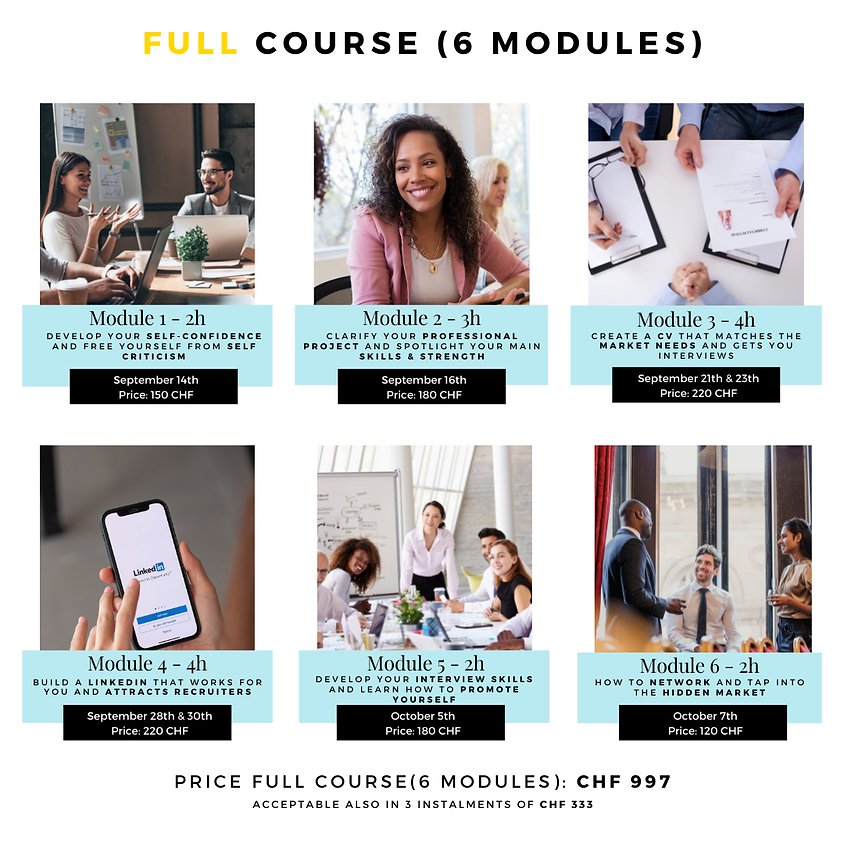 Career Group Courses (Full Course: 6 Modules)