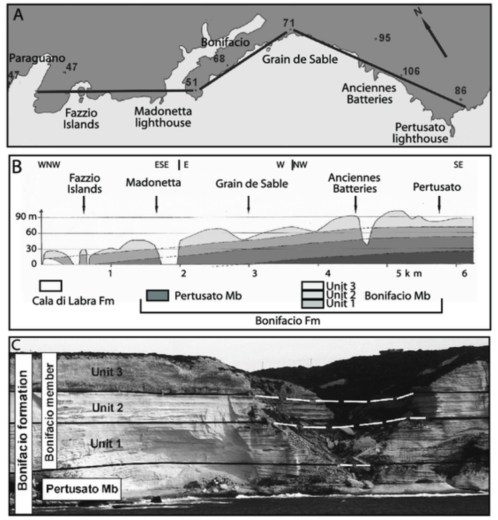 GEOLOGICAL RESEARCH
