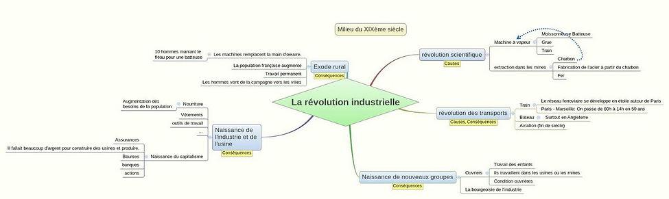 la revolution industrielle 4e.jpg