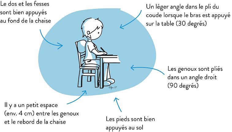 illustration-la-bonne-posture.jpg