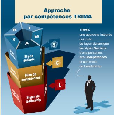 TRIMA Un monde de competences.png