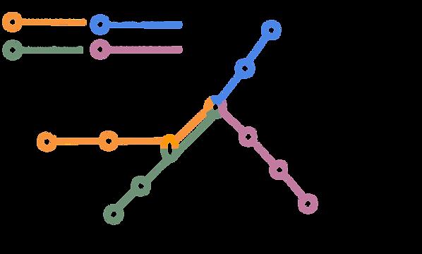 6en Organizational Journeys map .png