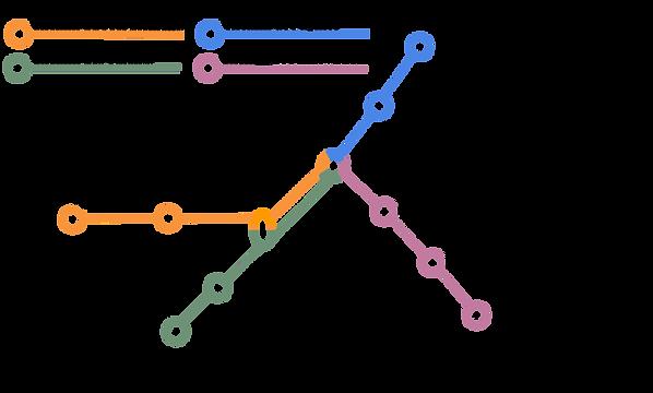 6fr Organizational Journeys map .png