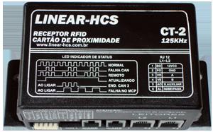 Receptor Linear-HCS CT-2