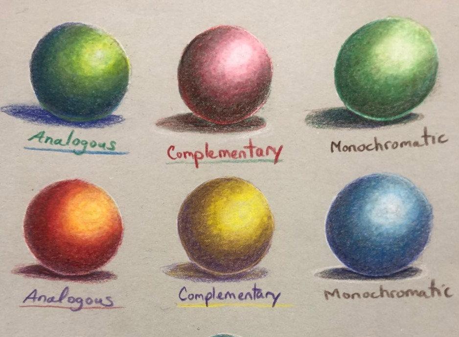 Art 1 Fundamentals ages 12-18+