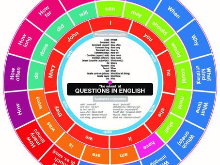 La roue des questions en anglais