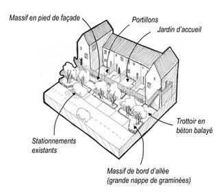 Janvier 2020 // SILOGE - Requalification du Hameau de l'Andelle en éco-quartier à Val-de-Reuil