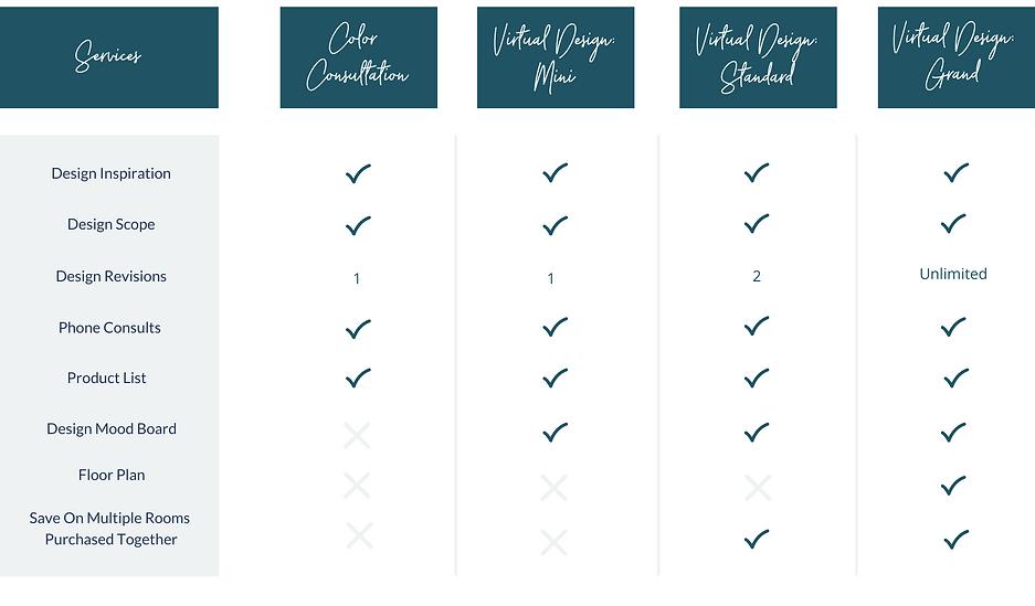 Virtual Design Comparison Website_1750x9
