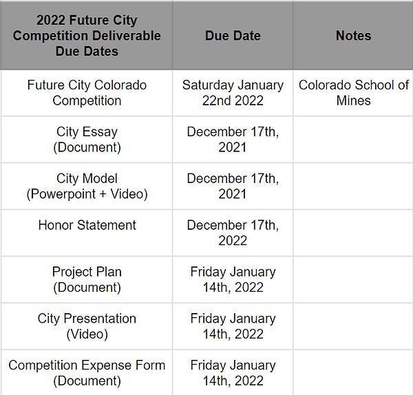 Future City Colorado 2022 Schedule .png