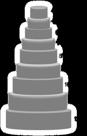 cake tier price
