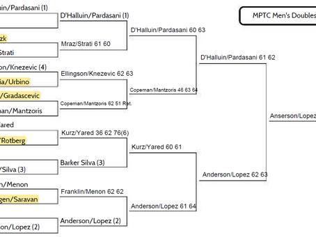 2021 Moore Park Tennis Tournament RESULTS