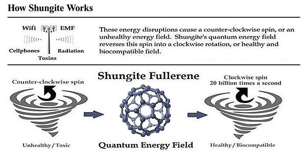 how shungite works.jpg