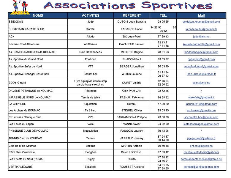 Associations sportives Kmc.jpg