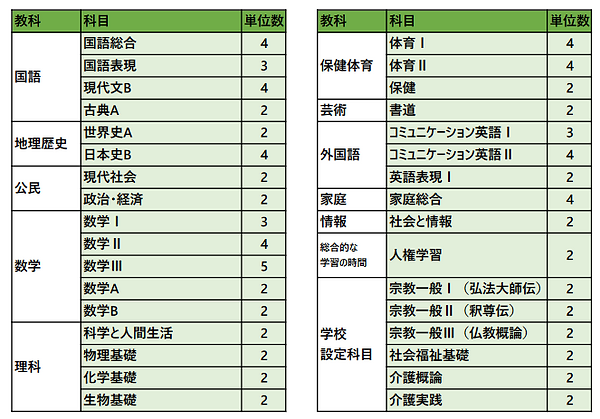 Screenshot_2020-03-19 履修科目 pdf.png