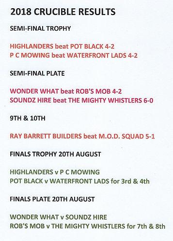 Crucible semifinal 2018 result.jpg
