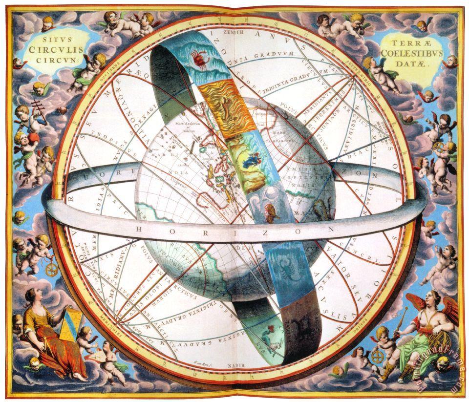 Ptolemaic Universe